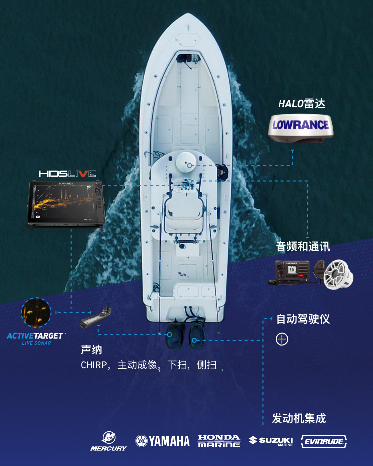 CN-saltwater-mobile-diagram.jpg